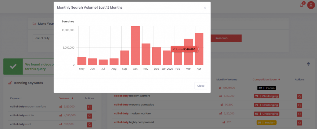 YouTube Keyword Tool - Monthly Search Volume